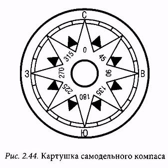 Как сделать компас из бумаги своими 571